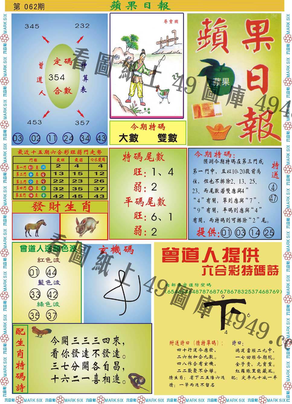 062期青苹果日报