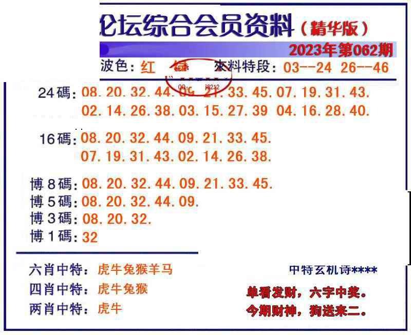 062期综合会员资料