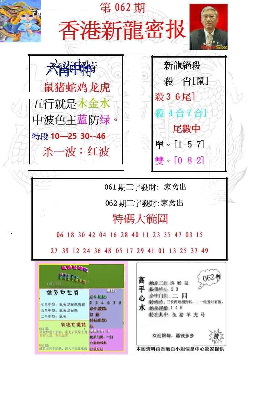 062期新龙密报