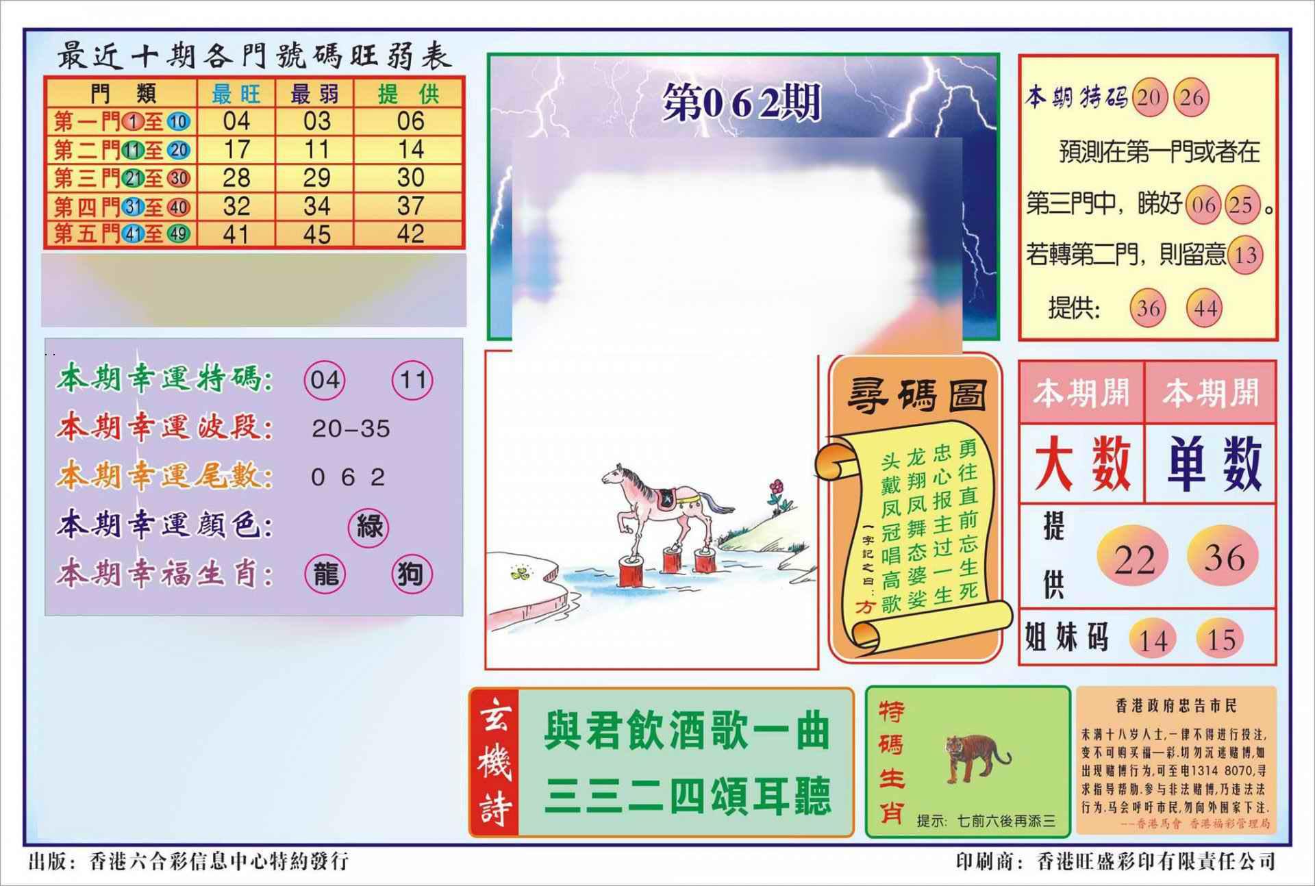 062期香港逢赌必羸(新图)