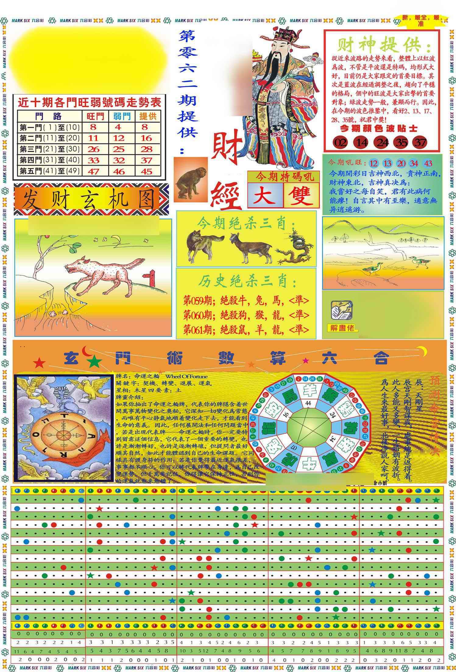 062期马经财经A(新图)
