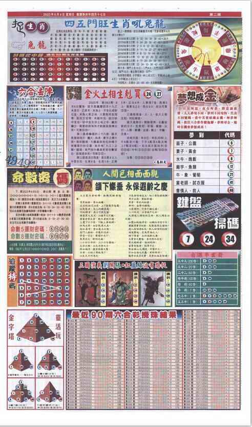 063期新报跑狗-2(背面)