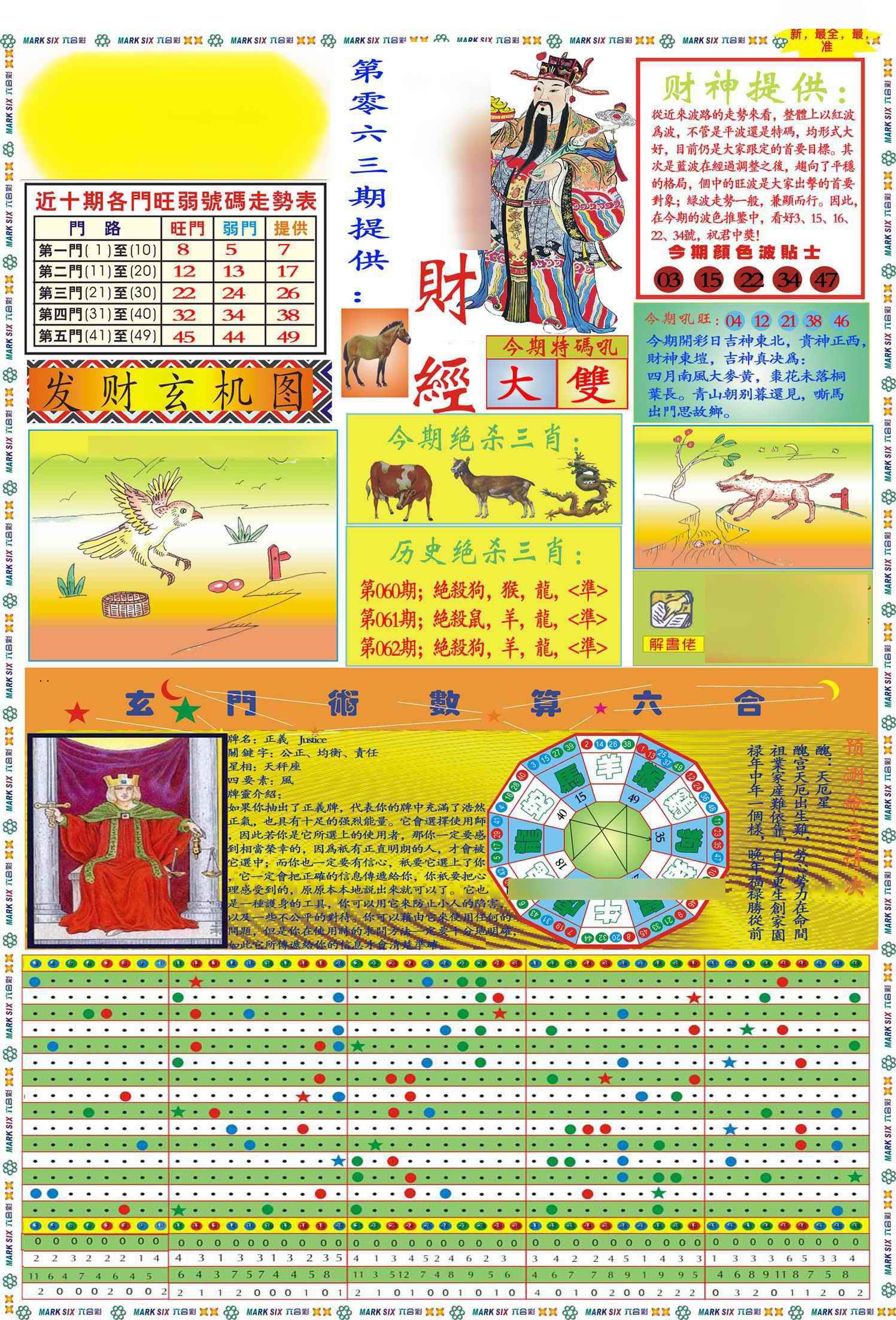 063期马经财经A(新图)
