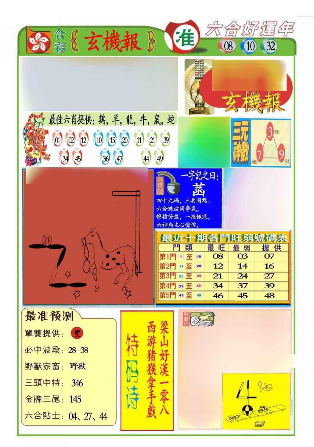 064期马经玄机报(新图推荐)