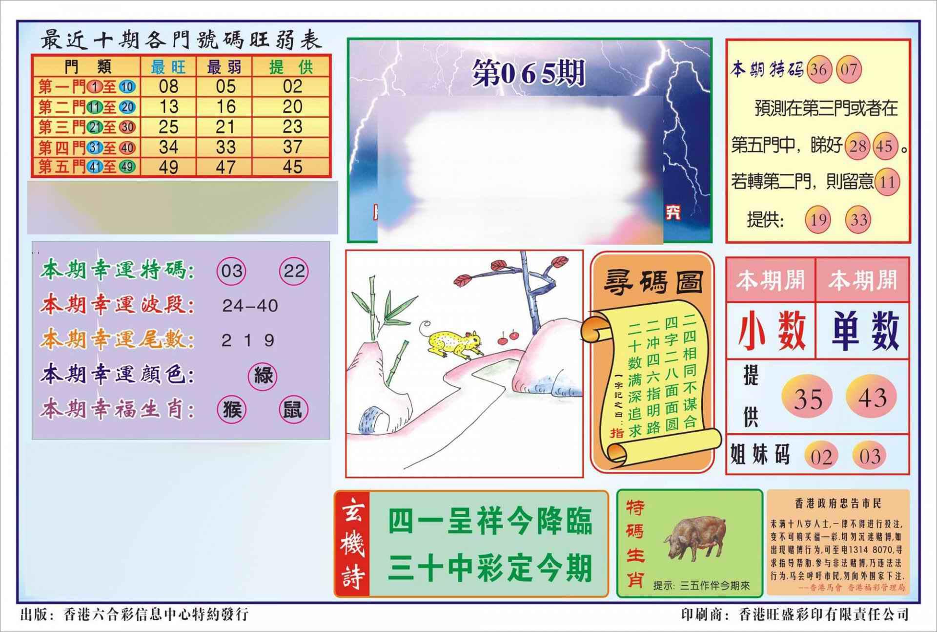 065期香港逢赌必羸(新图)