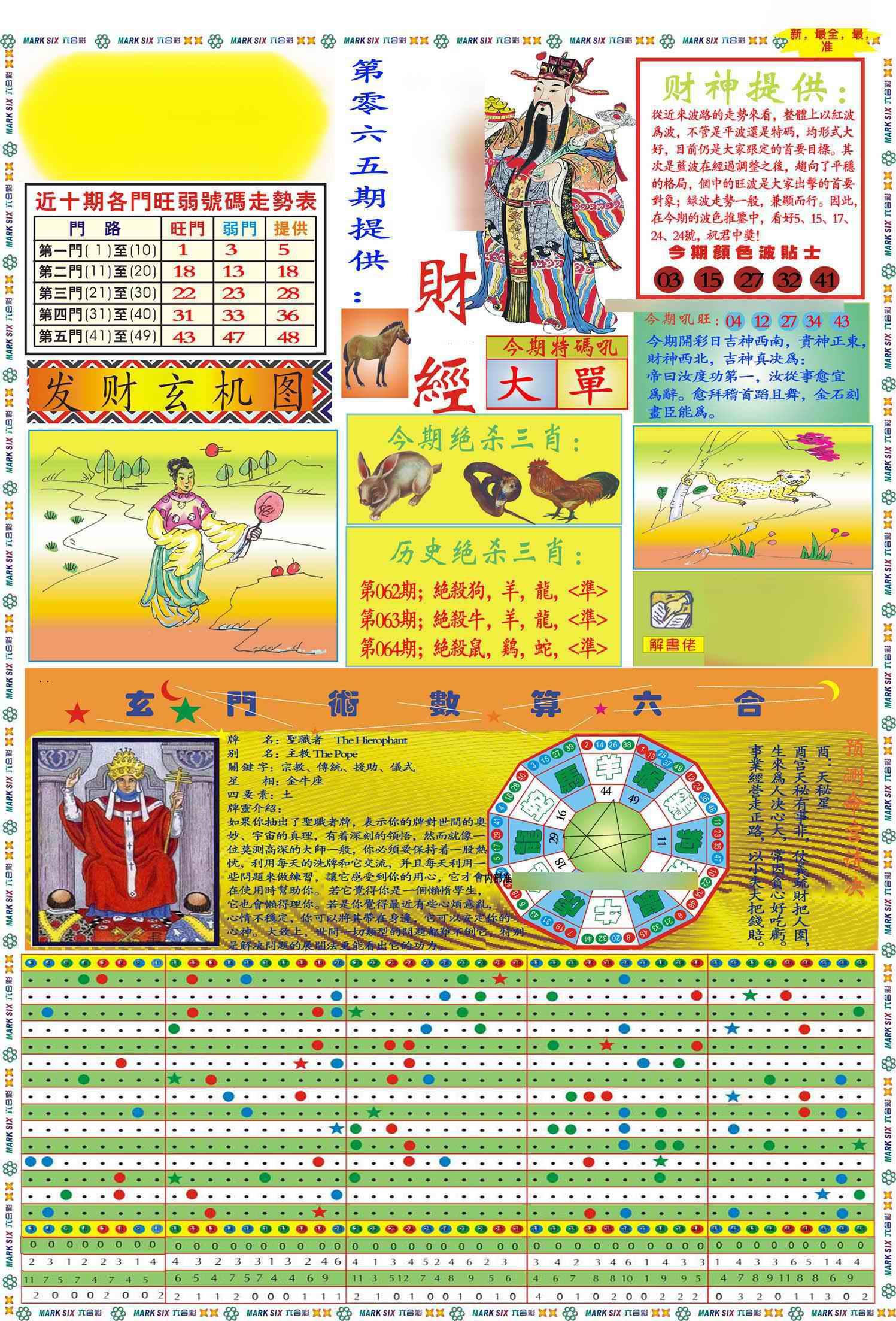 065期马经财经A(新图)
