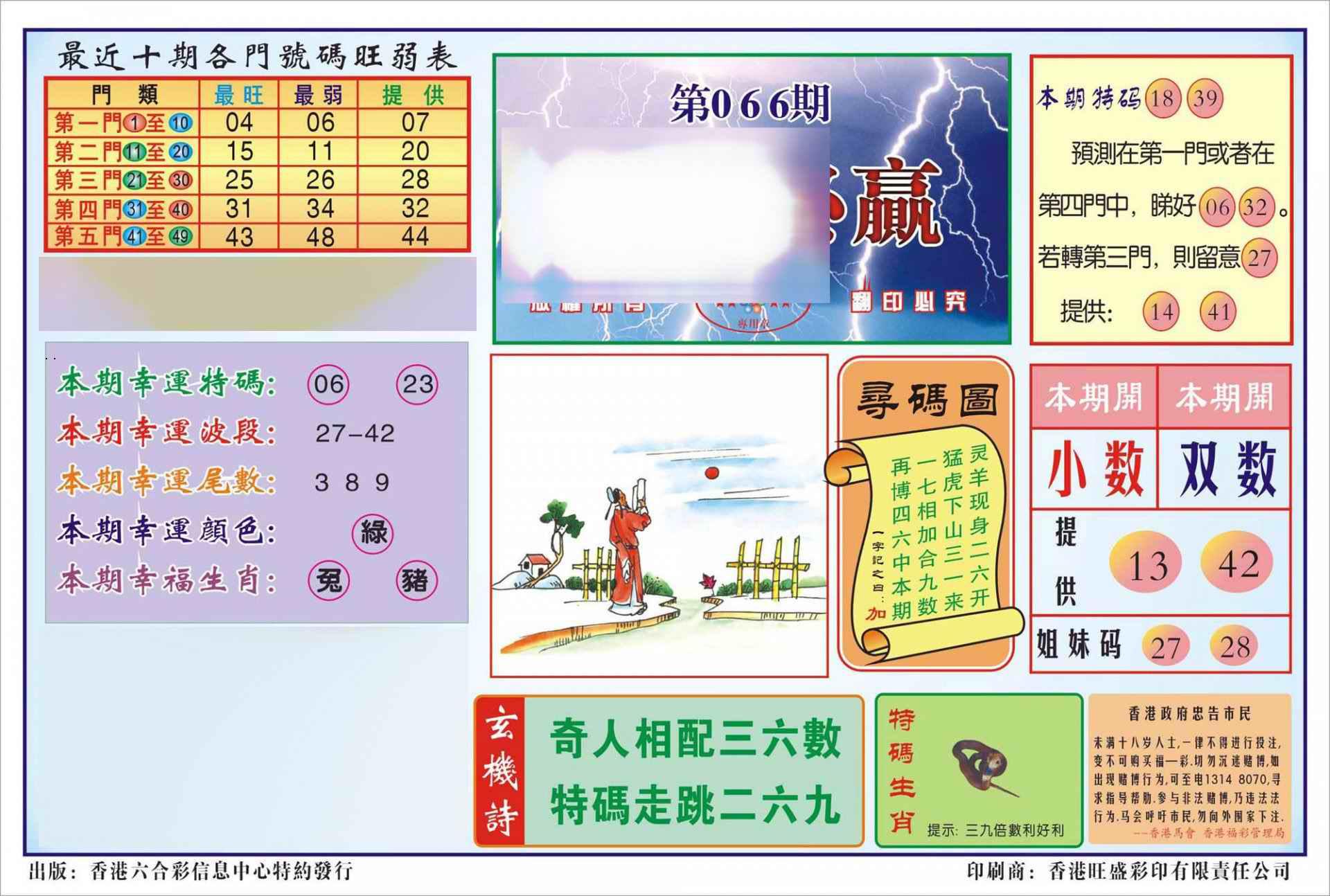066期香港逢赌必羸(新图)