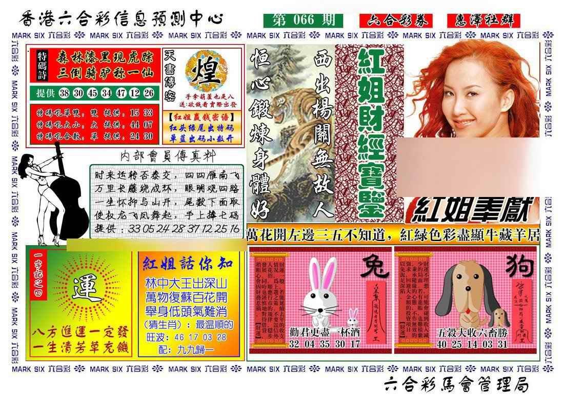 066期红姐财经宝鉴