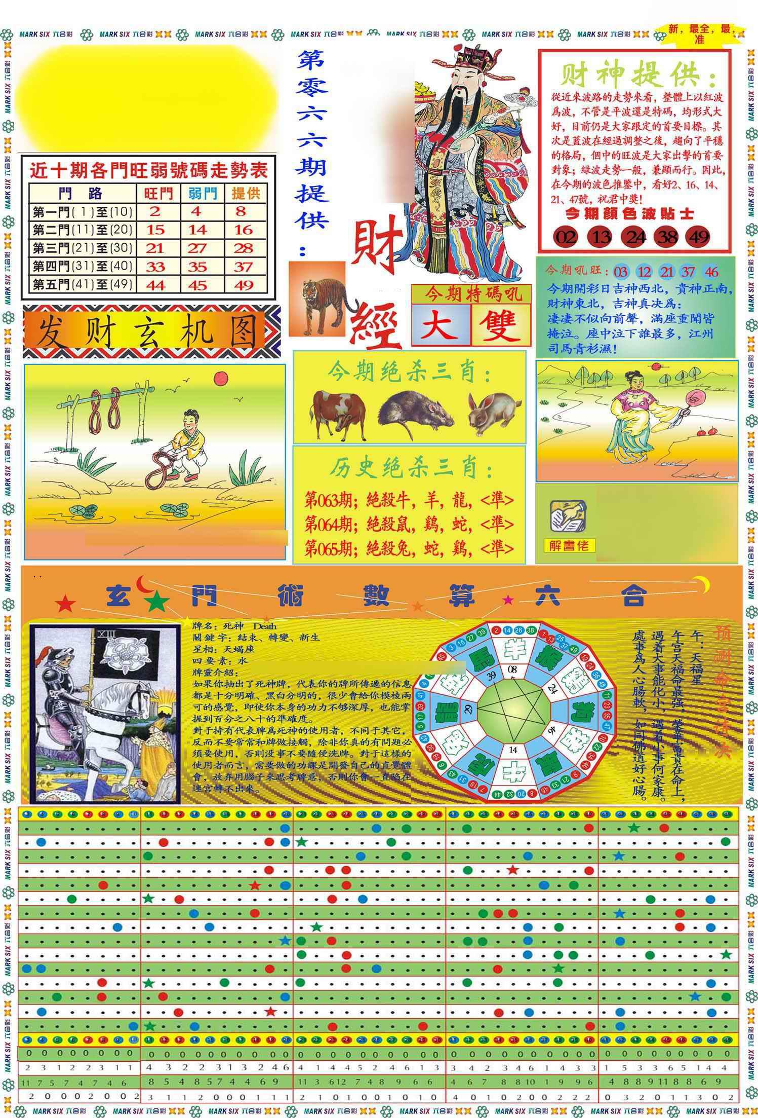 066期马经财经A(新图)