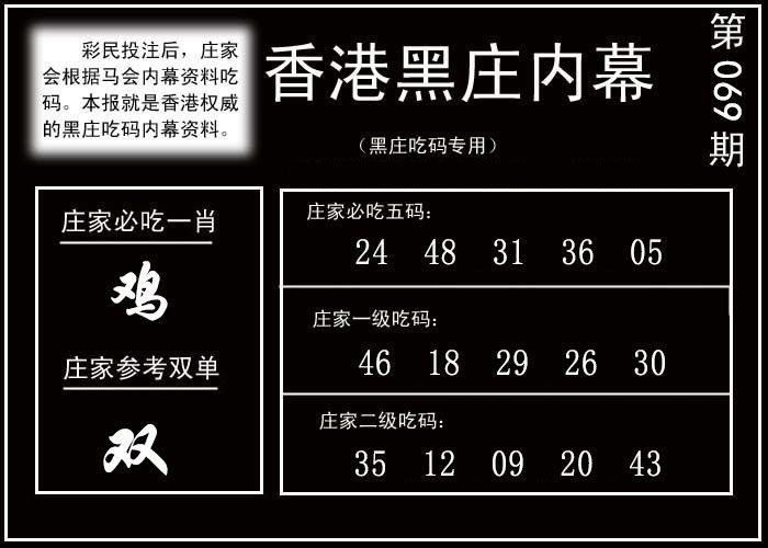 069期香港黑庄内幕