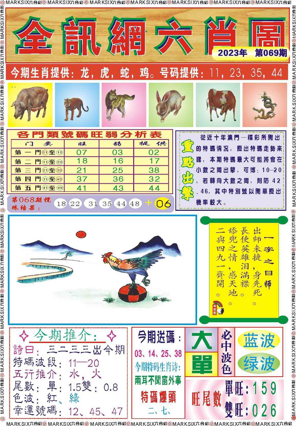 069期全讯网六肖图记录