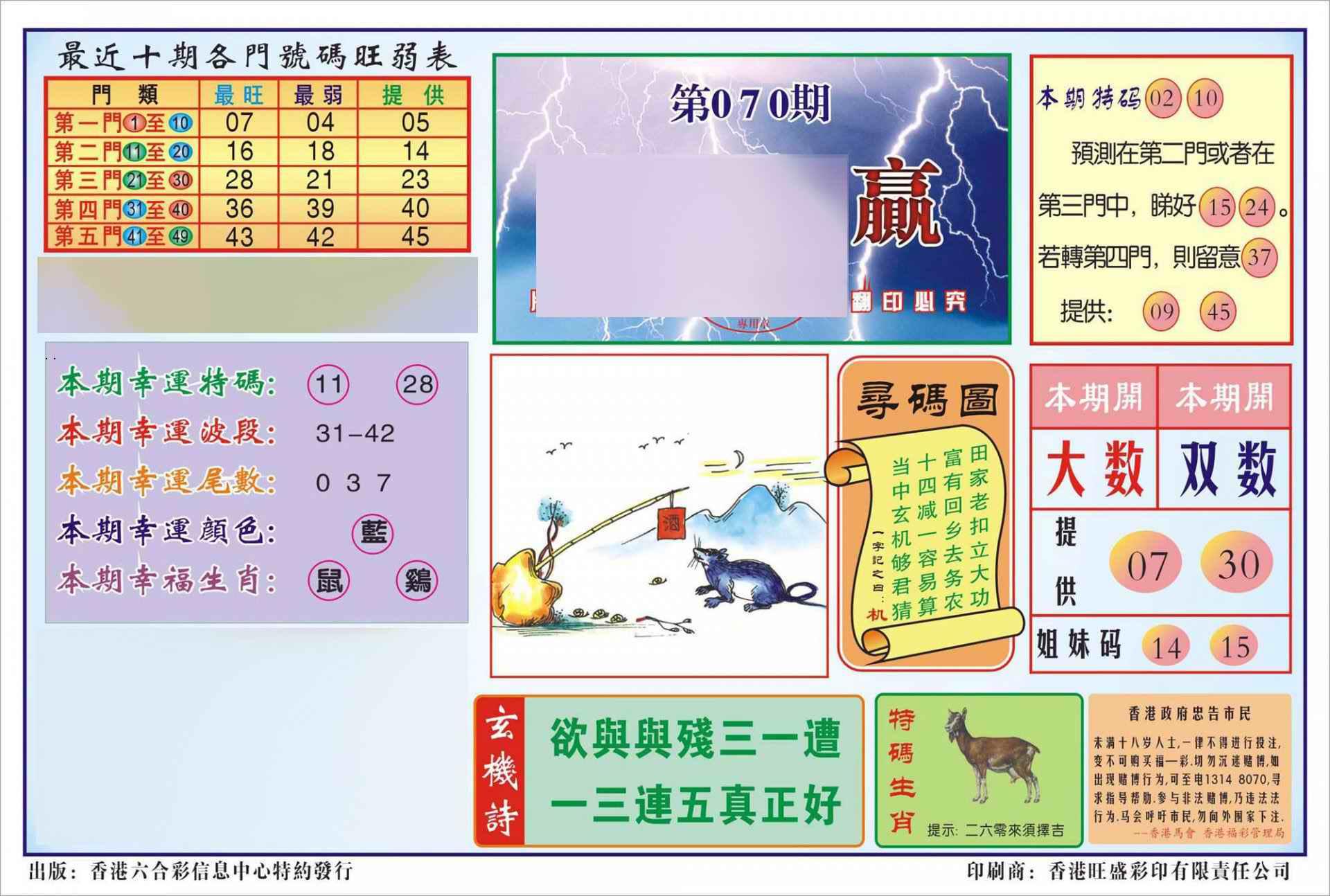070期香港逢赌必羸(新图)