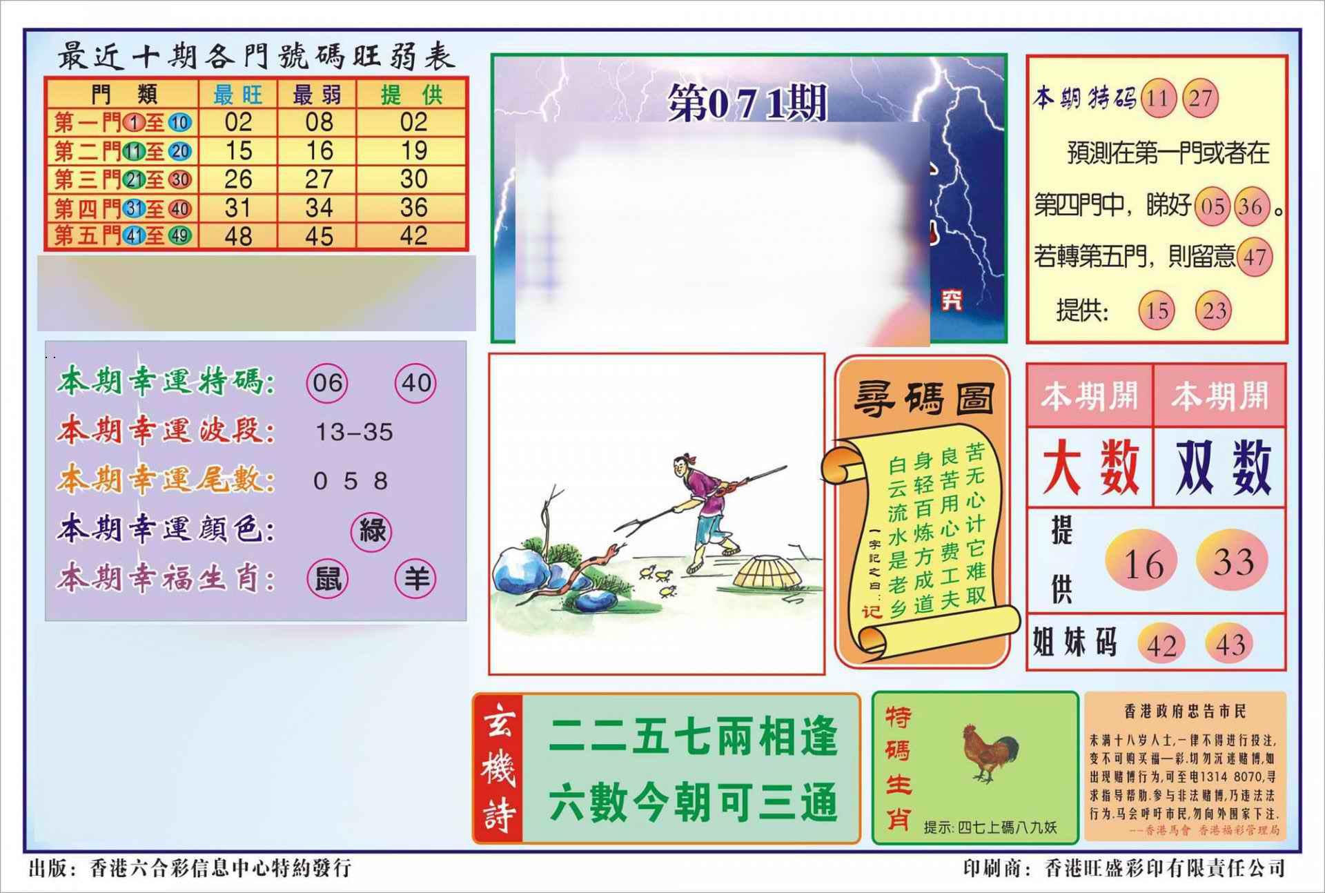 071期香港逢赌必羸(新图)