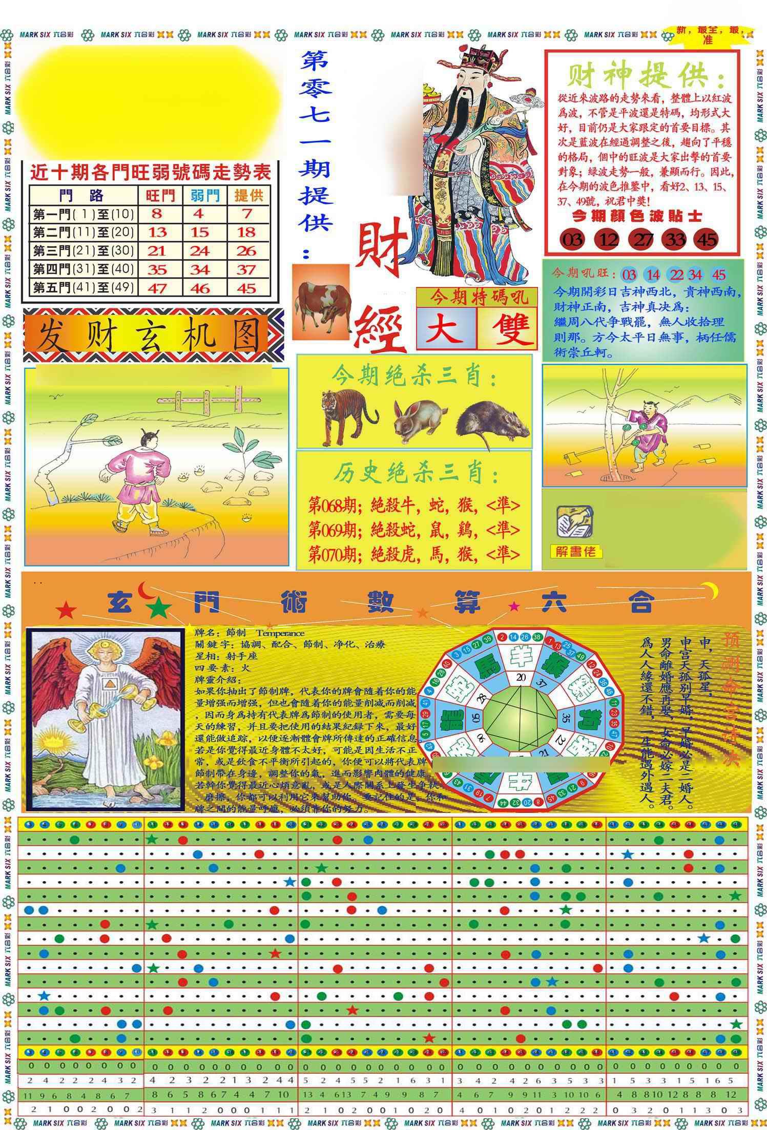071期马经财经A(新图)