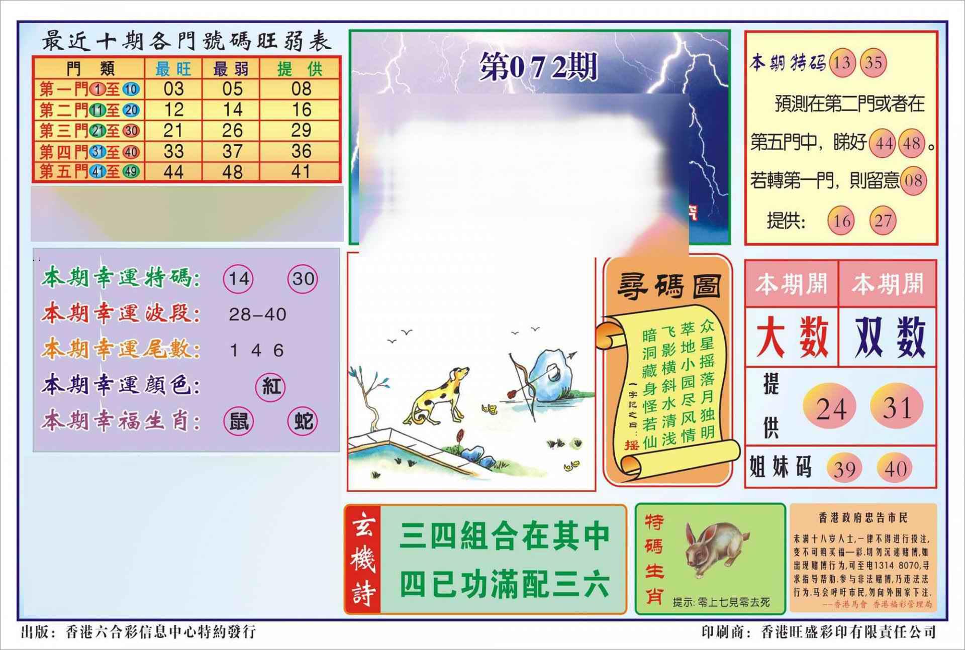 072期香港逢赌必羸(新图)