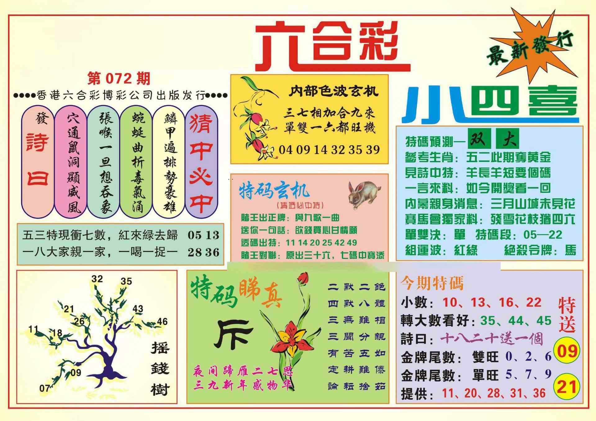 072期香港小四喜(新图)