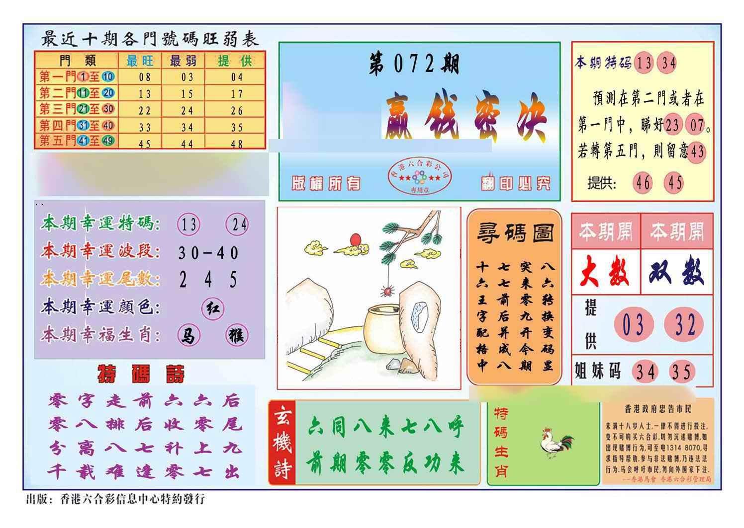 072期马经赢钱密决(新图)