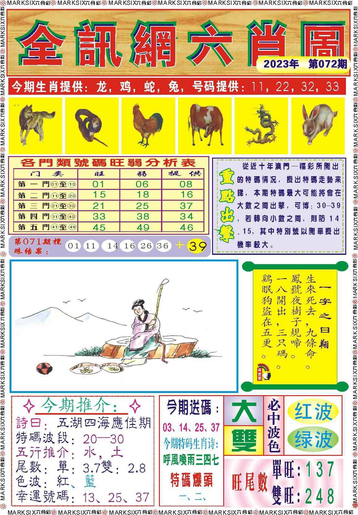 072期全讯网六肖图记录