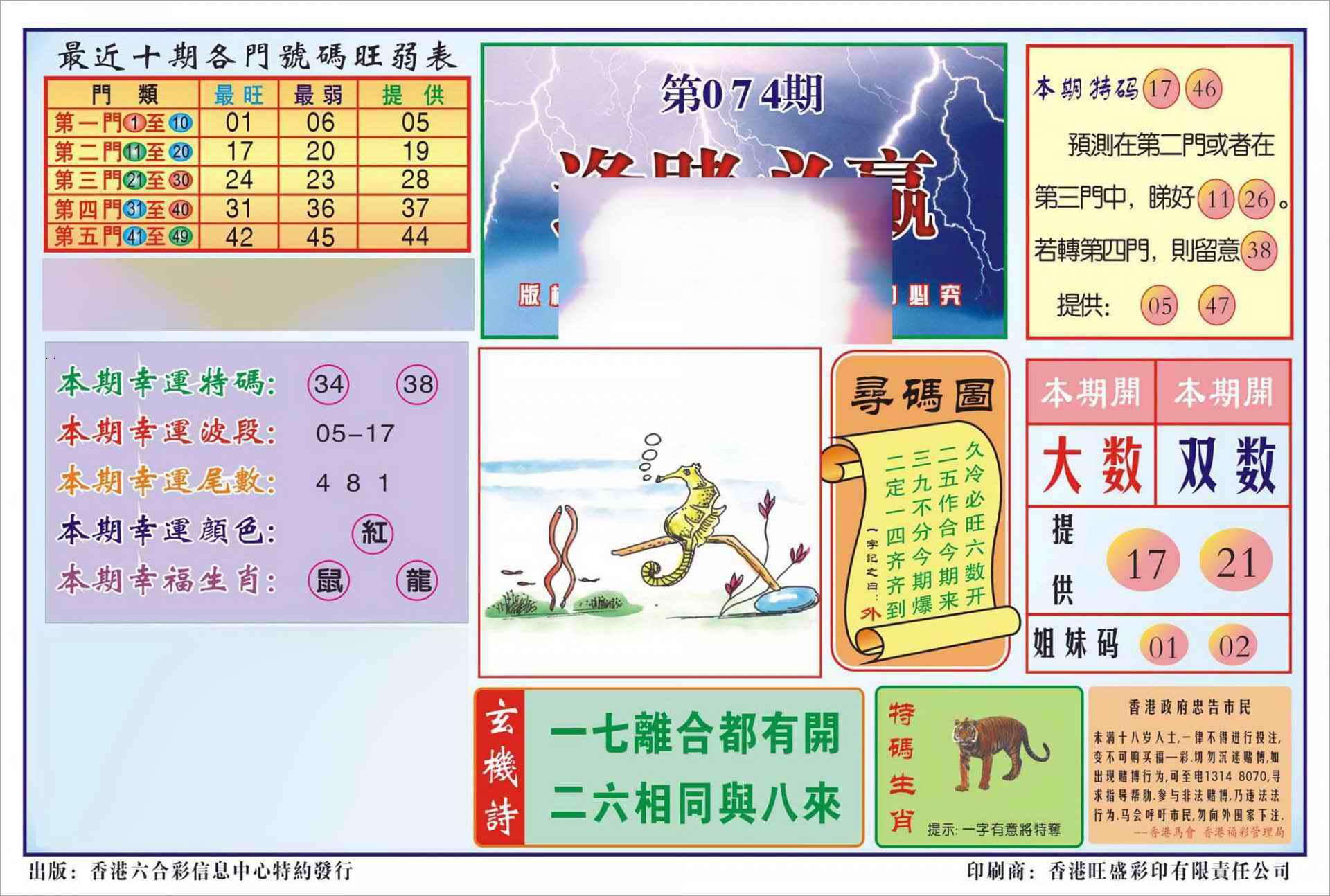 074期香港逢赌必羸(新图)