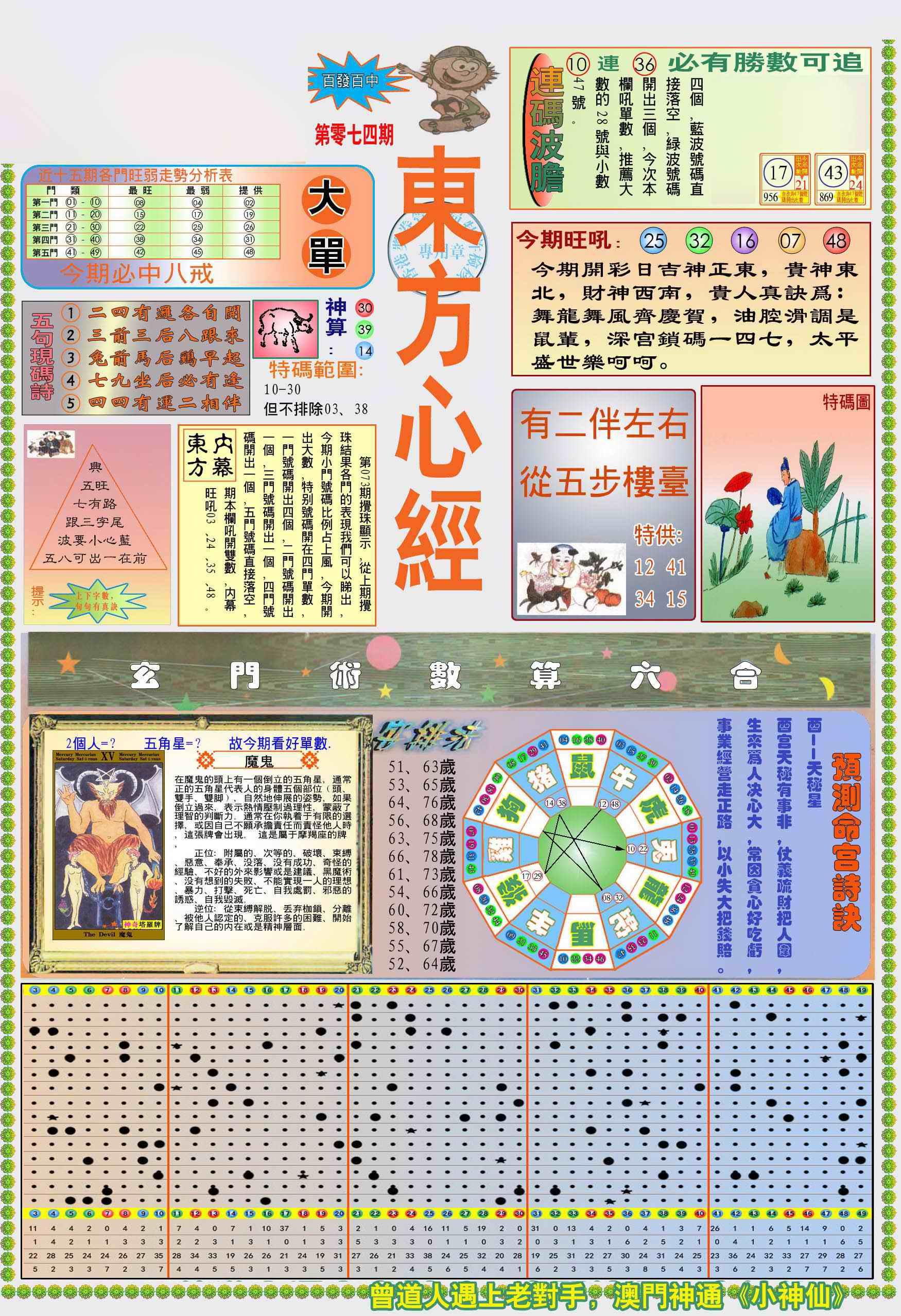 074期(新版)东方心经A