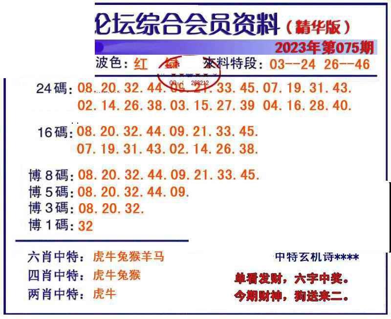 075期综合会员资料