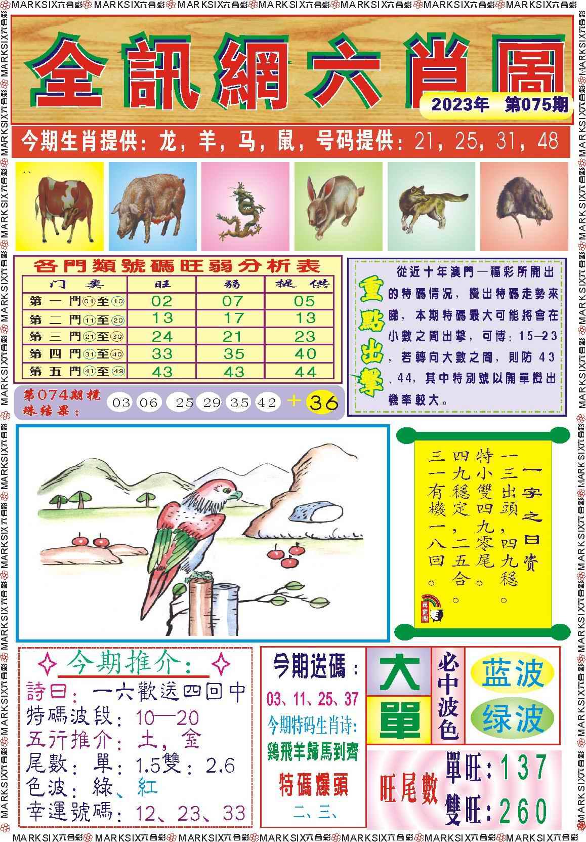 075期全讯网六肖图记录