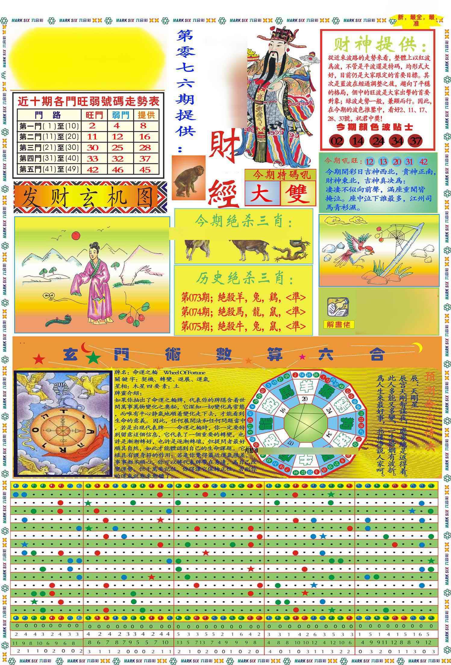 076期马经财经A(新图)