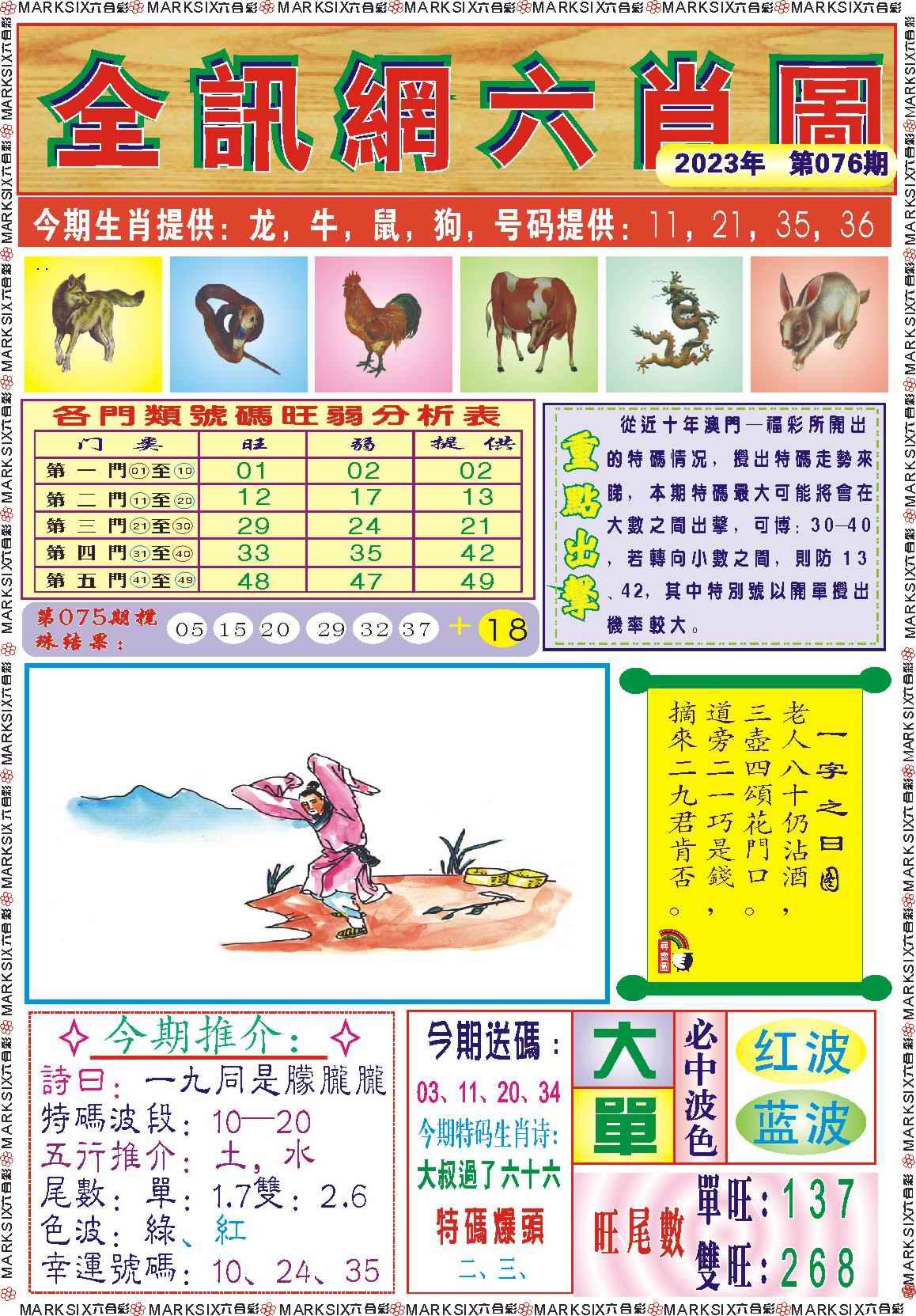 076期全讯网六肖图记录