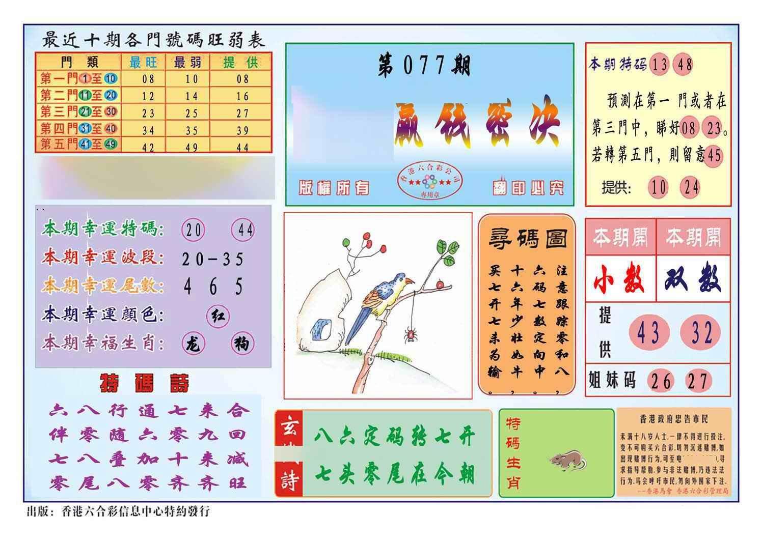 077期马经赢钱密决(新图)