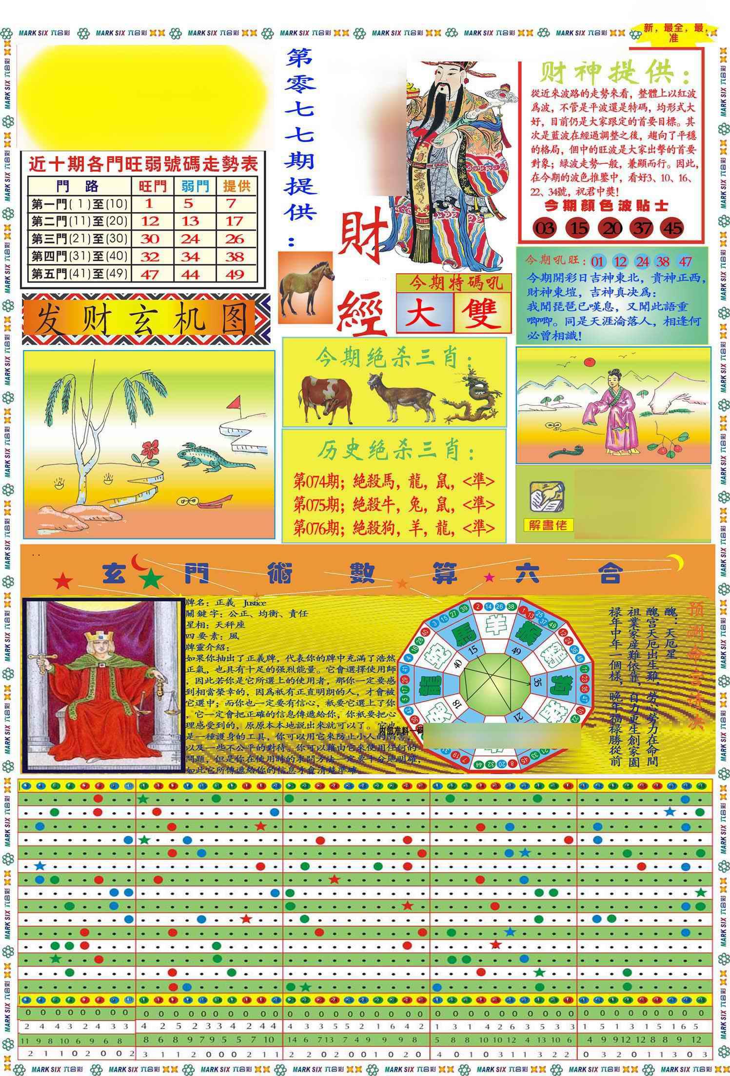 077期马经财经A(新图)