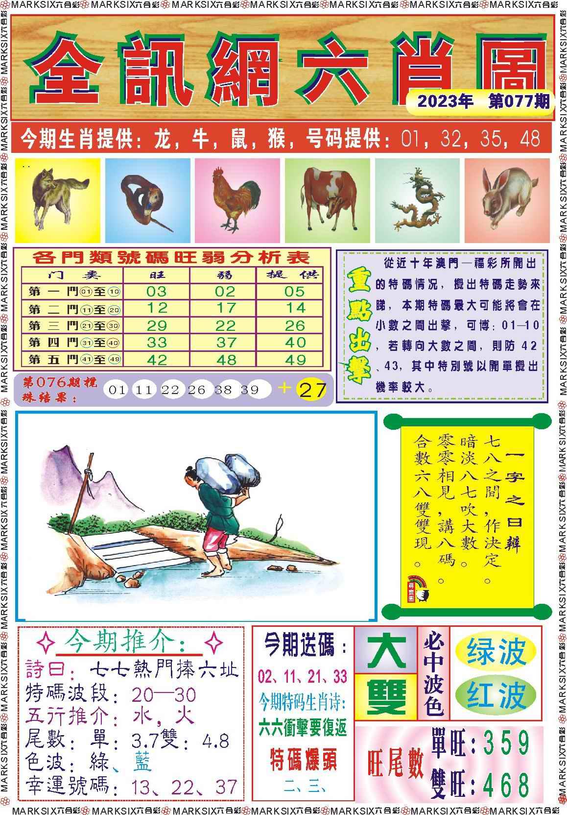 077期全讯网六肖图记录