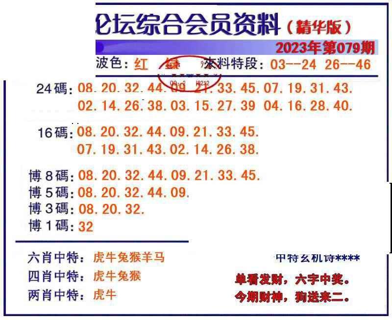 079期综合会员资料