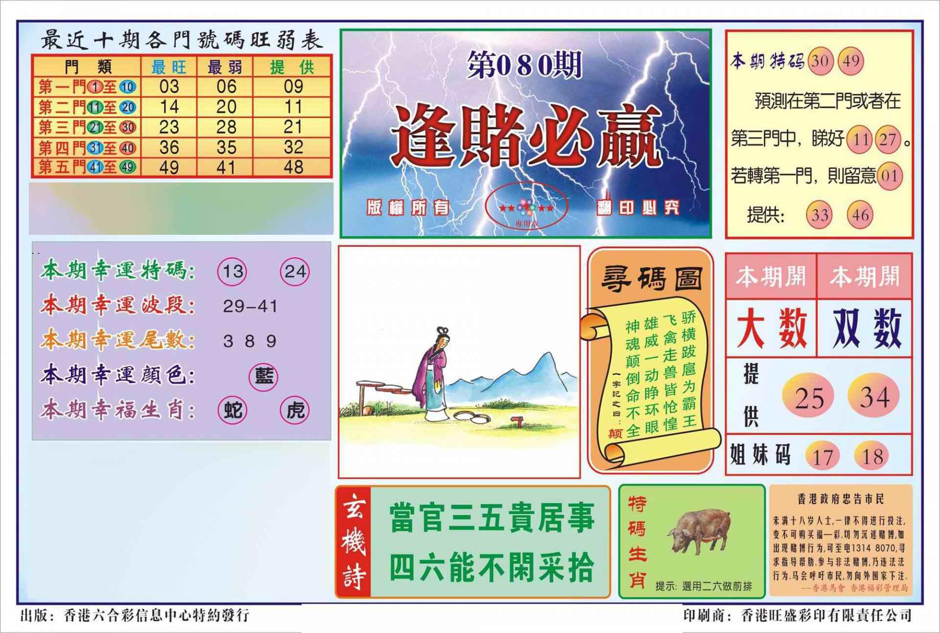 080期香港逢赌必羸(新图)
