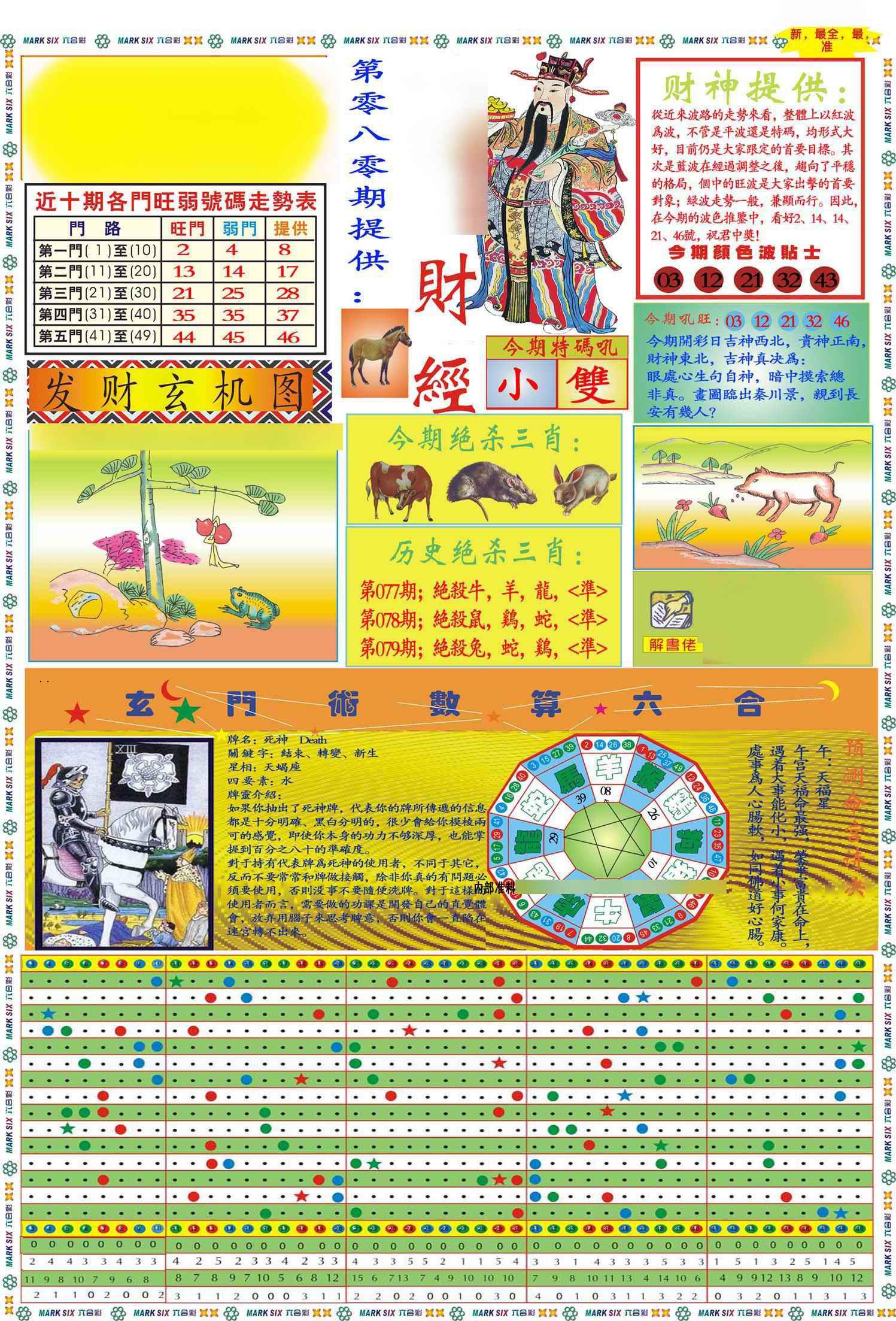 080期马经财经A(新图)