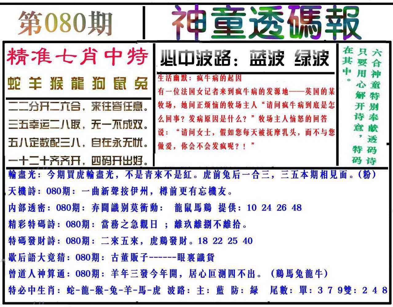 080期神童透码报(正版)