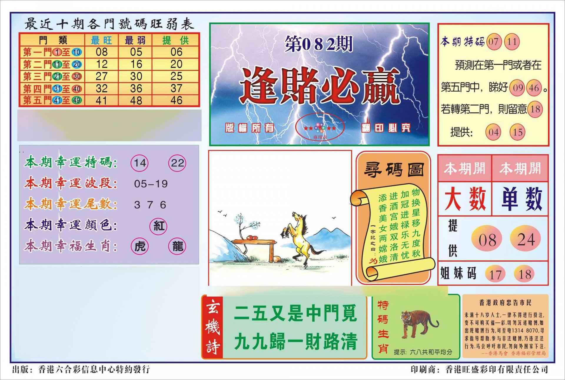 082期香港逢赌必羸(新图)