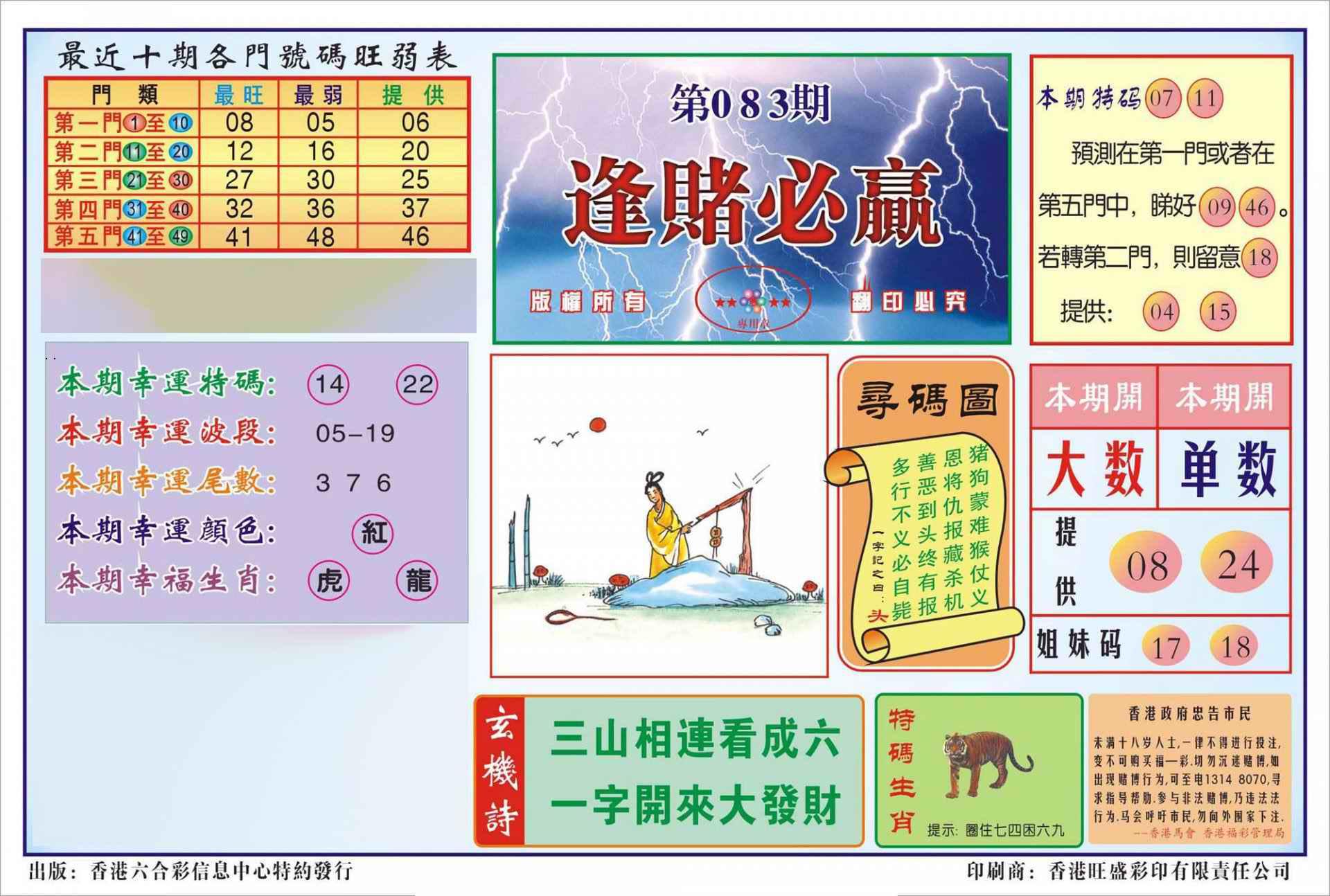 083期香港逢赌必羸(新图)