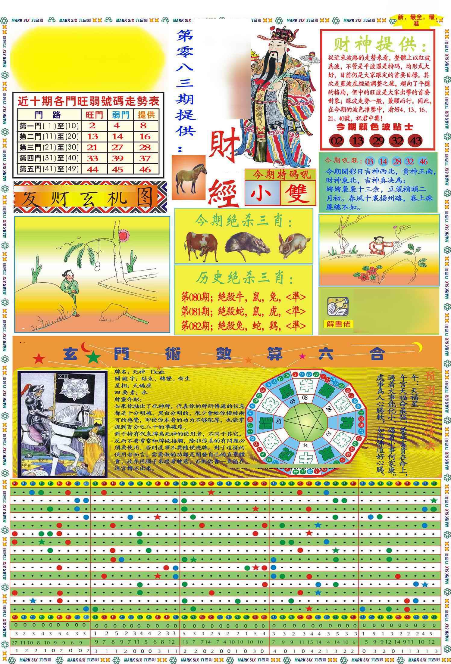 083期马经财经A(新图)