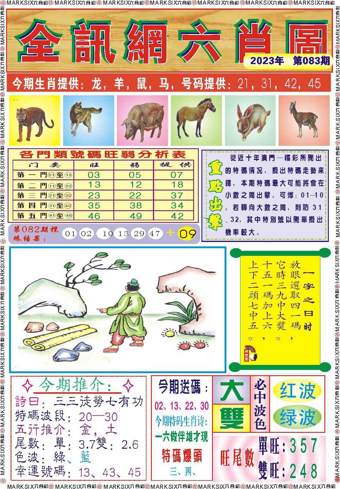 083期全讯网六肖图记录