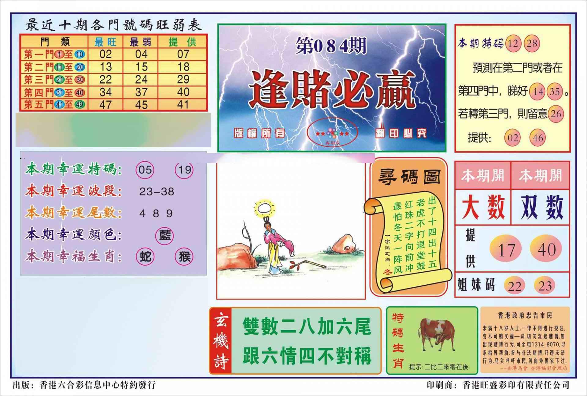 084期香港逢赌必羸(新图)