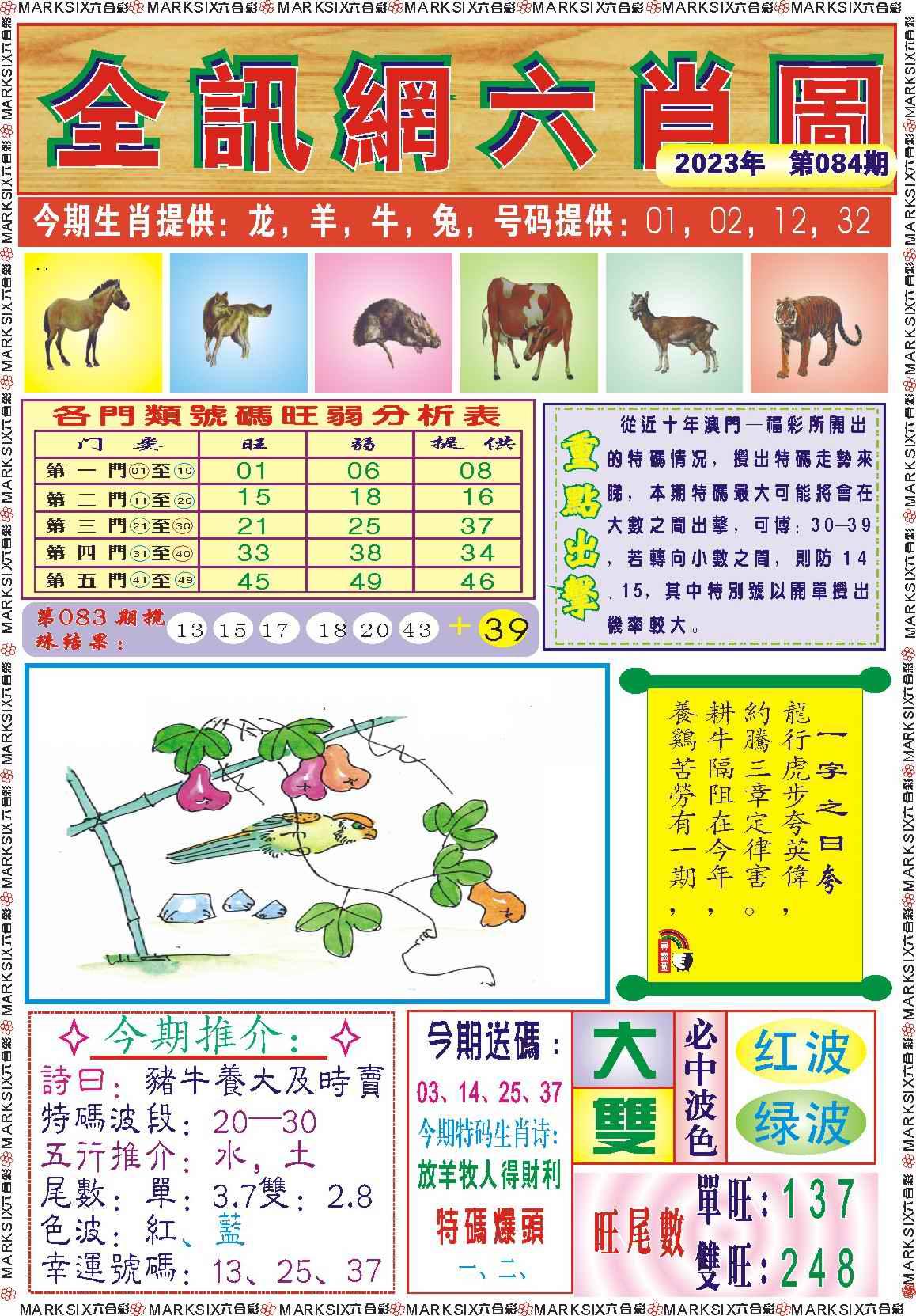 084期全讯网六肖图记录