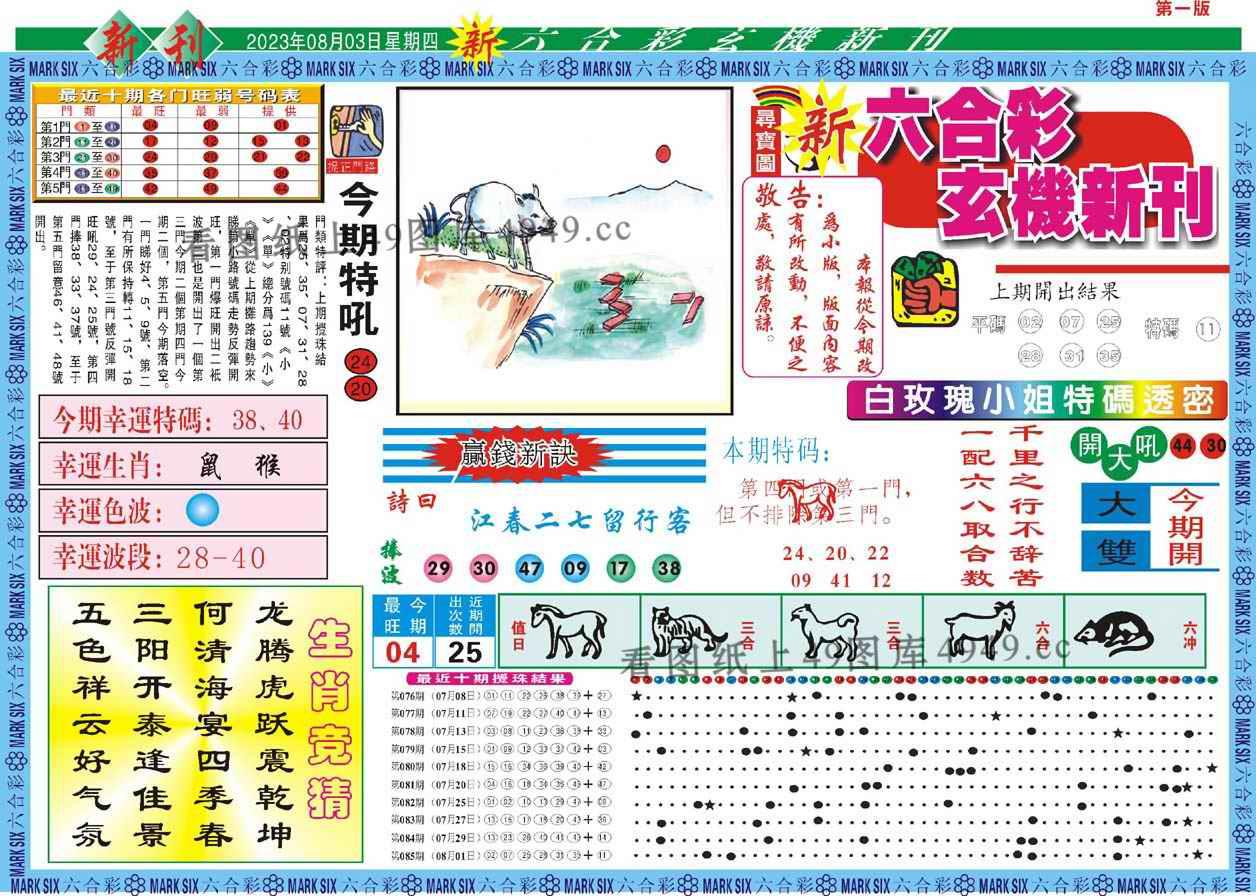 086期新六合彩特码新刊A