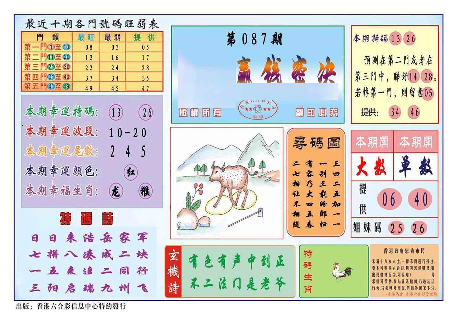 087期马经赢钱密决(新图)