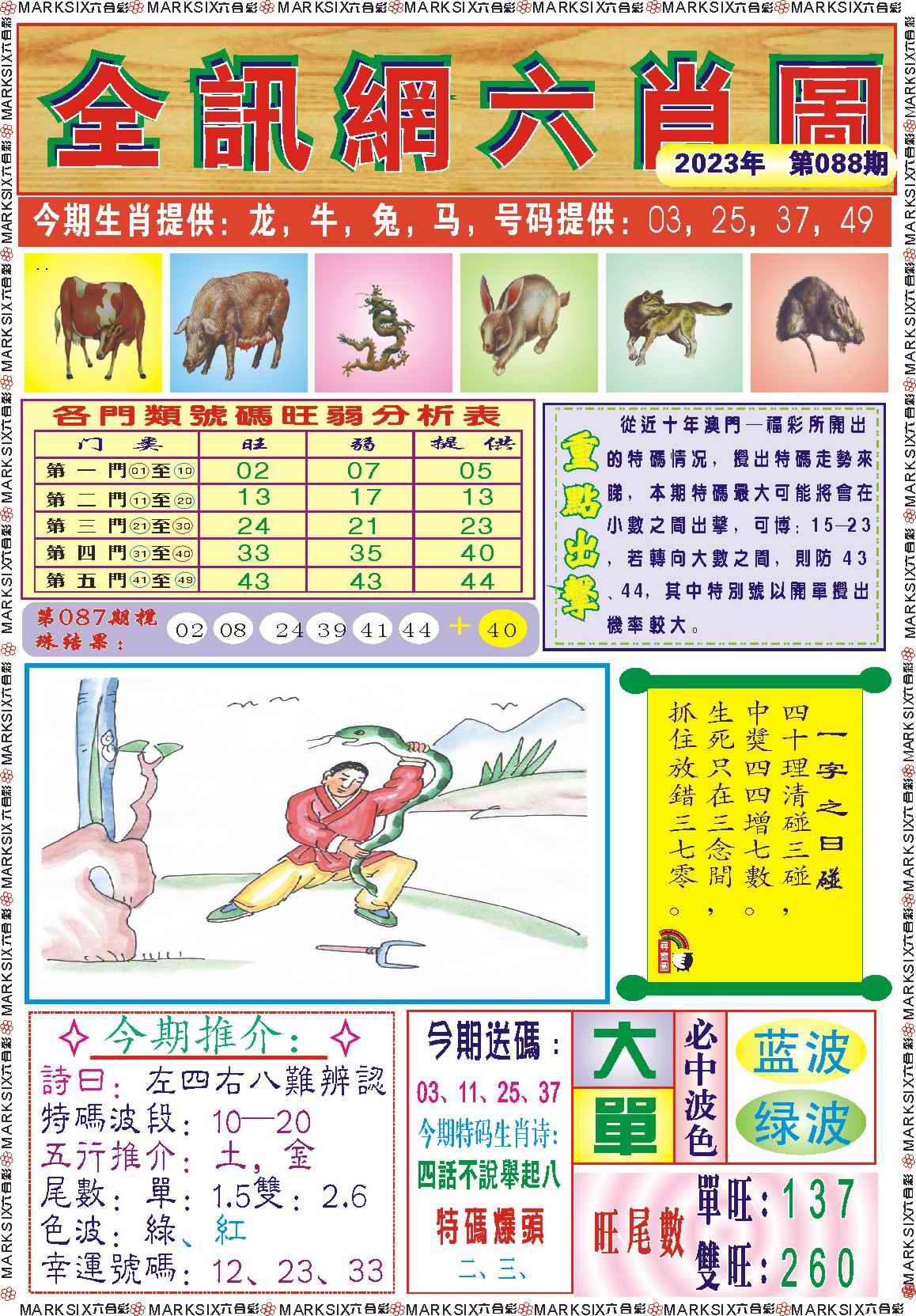 088期全讯网六肖图记录